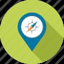 compass, gps, location, map, marker, navigation, pointer