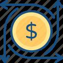 banking, business, flow, money, transfer