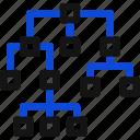 algorithms, flowchart, hierarchy