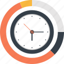 business, chart, clock, graph, management, schedule, time icon