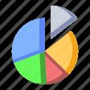 diagram, graph, pie chart, statistics
