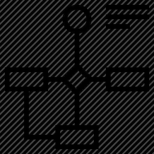 business planning, business strategy, flowchart, planning, strategy, strategy meeting icon