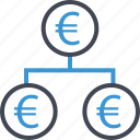 business, euro, money, sign, strategy icon