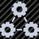 cogwheel, configurations, gears, networking, settings icon