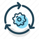 business, gear, implementation, innovation, integration, productivity, progress icon