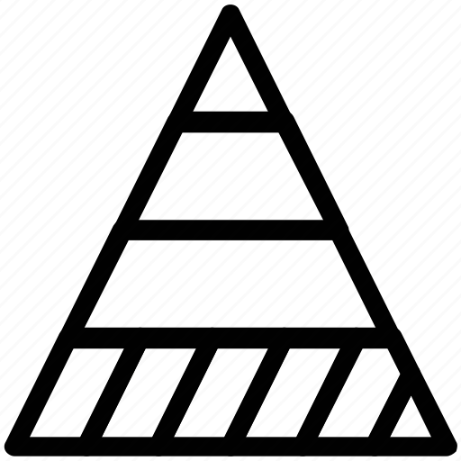 business levels, chart, economy, marketing, priority, pyramid chart, statistic icon