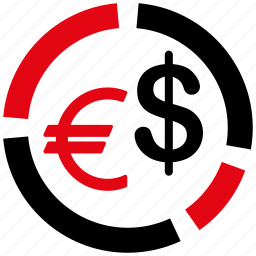 chart, currency diagram, euro, graph, money, report, statistics icon