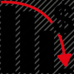 bar chart, business, depression, epic fail, failed, failure, negative trend icon
