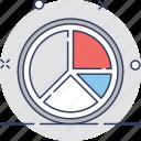 analysis, analytics, circle chart, pie chart, pie graph