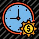 business, finance, management, marketing, money, process, time