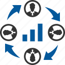 market, orientation, business, direction, path, pathway icon