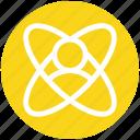 atom, atomic, energy, management, user, worker