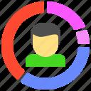 economy, infographic, information, stats, study, user