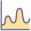 analysis, business, finance, graph, statistics, trend icon