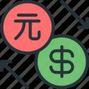 pi, finance, business, exchange, dollar, yuan