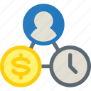 business, marketing, money, network, person, plan, time icon