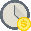 money, time, business, clock, coin, dollar