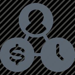cash, graph, marketing, money, person, report, time icon