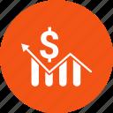bar, chart, dollar, growth, ratio