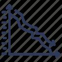 analytics, business, chart, diagram, graph, statistics