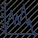 analytics, business, chart, graph, statistics