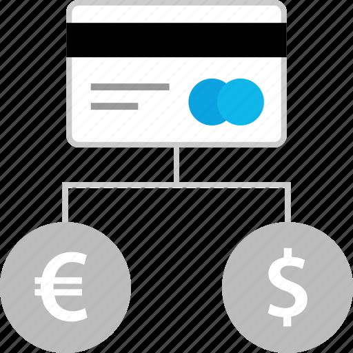 card, credit, dollar, euro icon