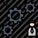 developer, management, operation, process, support
