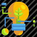 bulb, eco, ecology, energy, environment, idea, leaf