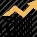 business, margin, profit, increasing, chart
