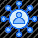 user, target, customer, point, aim