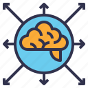 brain, experience, learning, motivation, think, trough icon