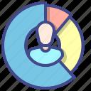 business, customer, segments, user