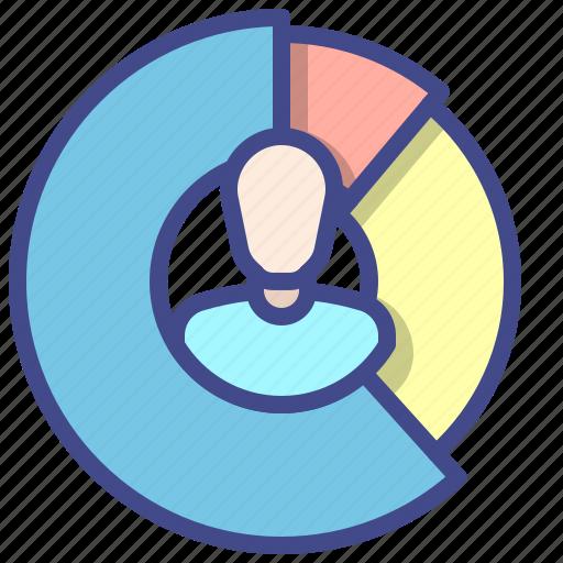 business, customer, segments, user icon