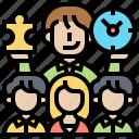 discipline, employee, management, professional, responsibility