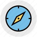 browser, compass, direction, location, navigation, tourism icon