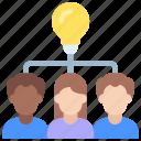 teamwork, teams, ideas, lightbulb, hierarchy