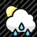 weather, rain, drops