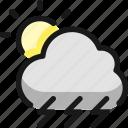 weather, thunder