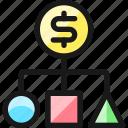 monetization, structure