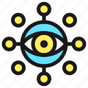 seo, eye