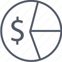business, chart, dollar, money, pie icon