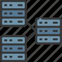 server, network, serverless