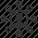 man, mindmap, nodes, organization, person, planning, structure