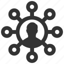 man, mindmap, nodes, organization, person, planning, structure icon