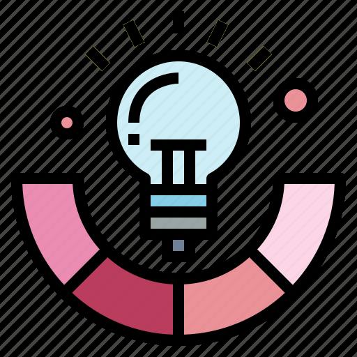 bulb, colour, idea, light, technology icon