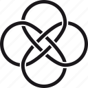 celtic, endless, infinity, knot, religion, spirituality