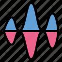 chart, flexible, graph, predict