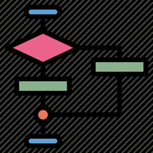 algorithm, diagram, program, structure icon