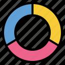 chart, job, percentage, pie icon