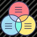 business, diagram, graph, venn icon